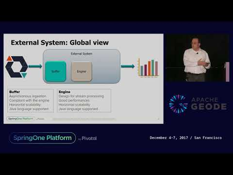 Apache Geode: How Pymma Uses it as a Efficient Alternative to Kafka-Storm-Spark - Paul Perez