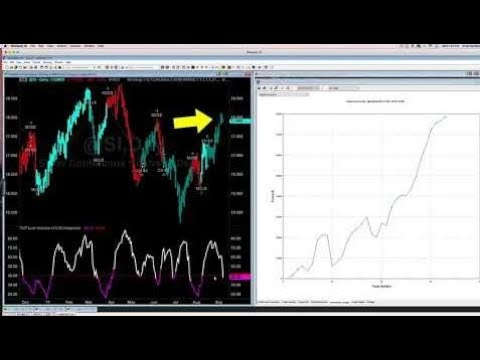 Economic Collapse Oct 2017 🔴Futures Trader: Silver Report.