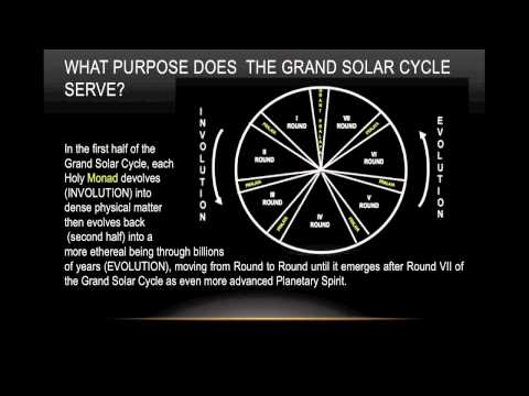 The Grand Solar Cycle