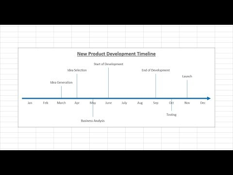 how to create timeline chart in excel quickly and easily youtube