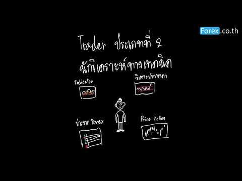 เทรดเดอร์ Trader คืออะไร รู้จักประเภทของเทรดเดอร์