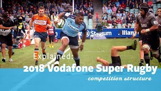 Your guide to the 2018 Vodafone Super Rugby competition