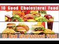 10 good and bad cholesterol foods - cholesterol foods to avoid   Health is Wealth  