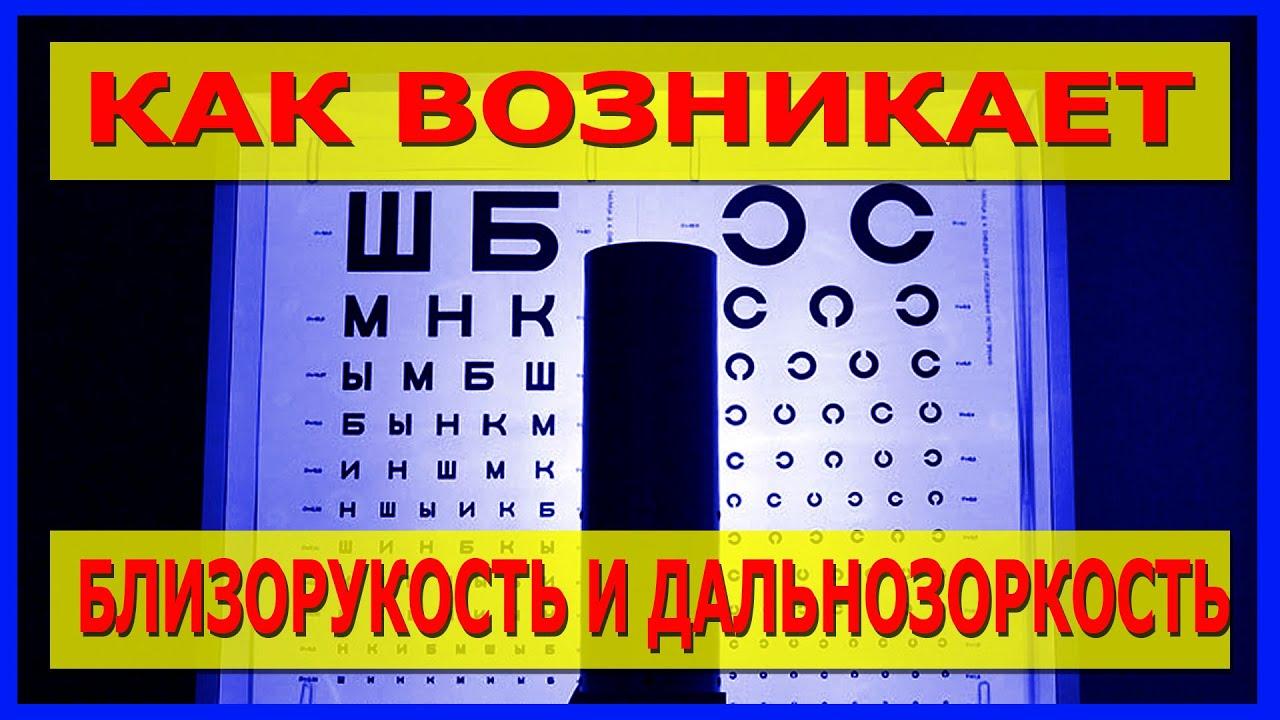 Купить очки для зрения в москве ребенку