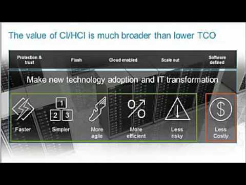 Converged/Hyper-Converged Infrastructure: Best Practices for Measuring Business Value
