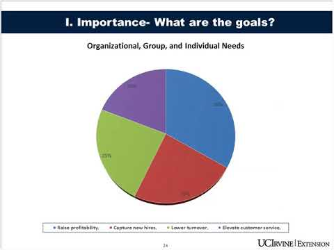 Incentive Plan Trends and Performance Benchmarking (10/8/2014)