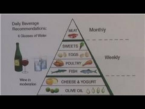 Healthy Cooking : Mediterranean Diet Basics