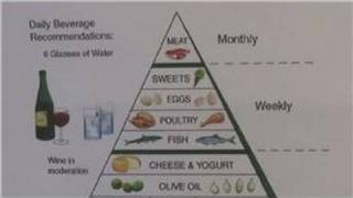 Gambar cover Healthy Cooking : Mediterranean Diet Basics