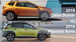 2018 Dacia Duster vs 2018 Hyundai Kona (technical comparison)