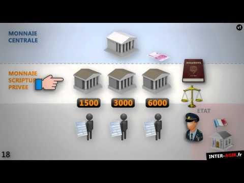 L'arnaque du systeme pyramidal mondial ou tout le monde adhere de force 2014