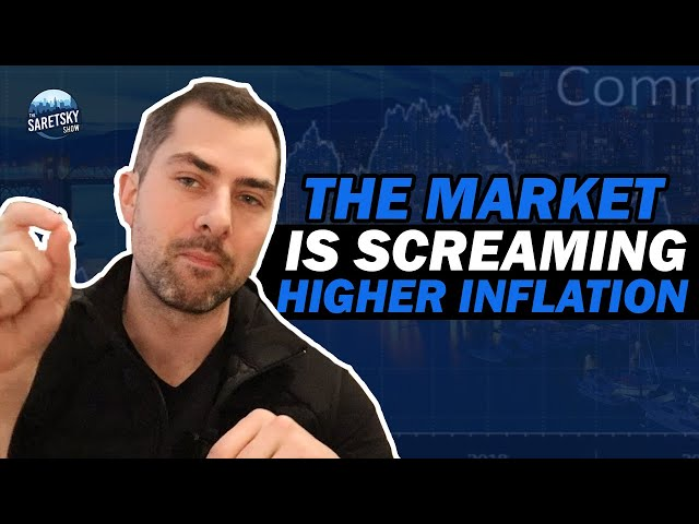 The Market is Screaming Higher Inflation