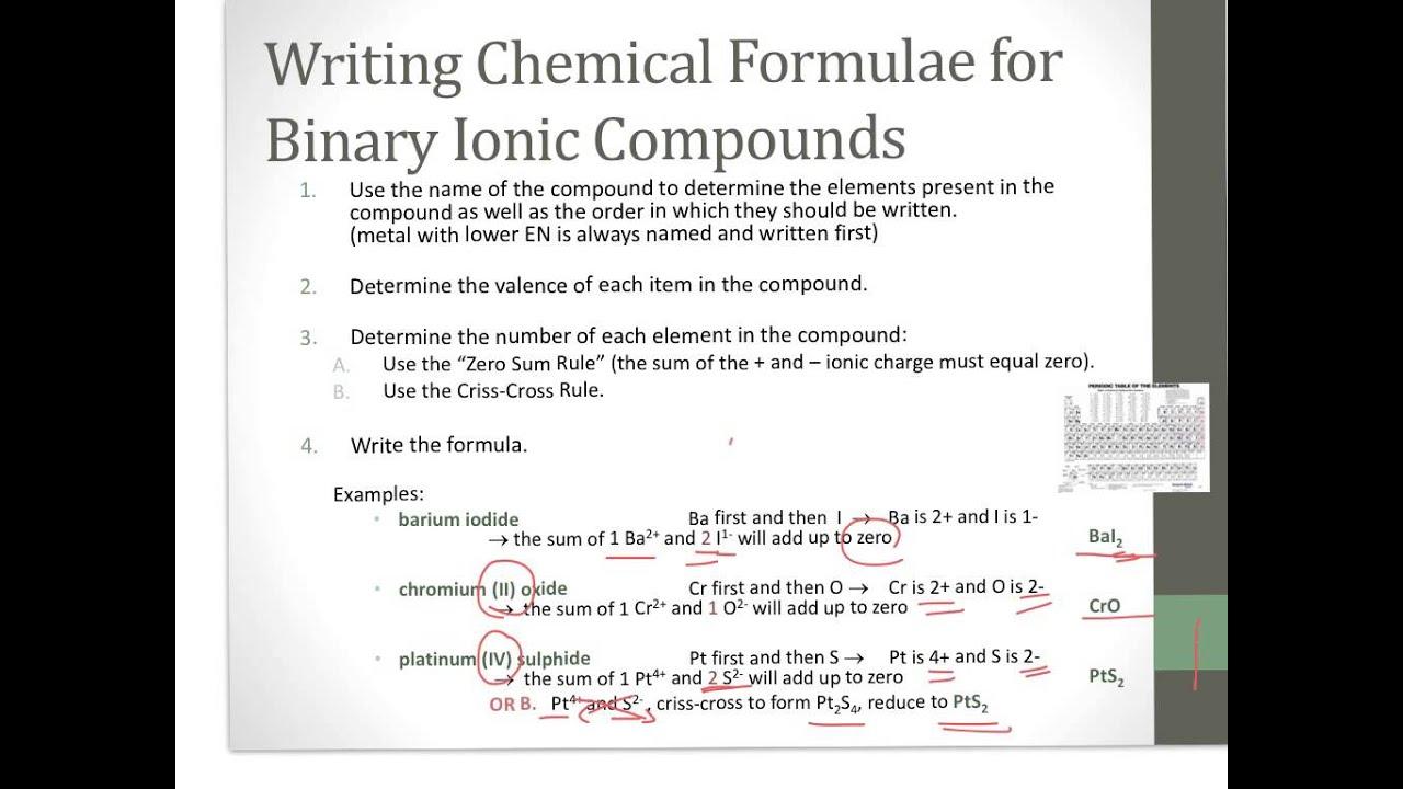 worksheet Writing Binary Formulas Worksheet writing binary ionic formula units youtube units