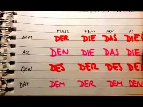 how to say basic words in german