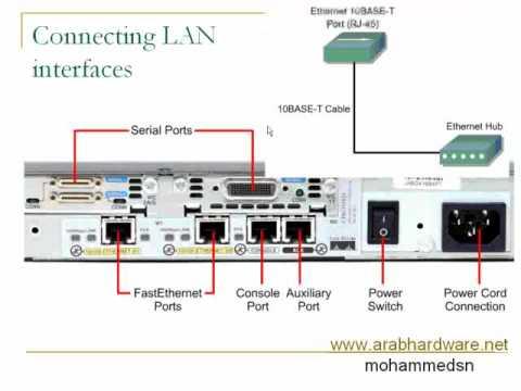 0-4 router-internal-component الدرس الثامن ccna