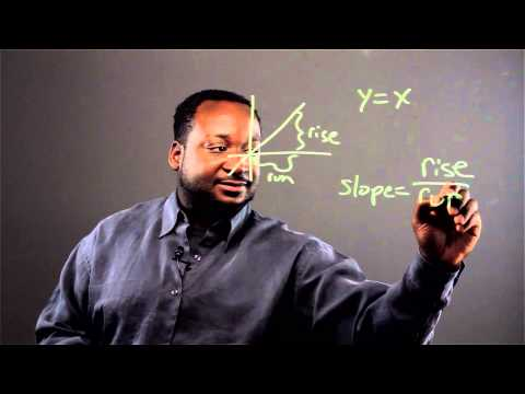 How To Understand Slope For Beginners : Math Skills