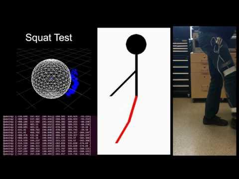 Motion Tracking Using Magnetometer