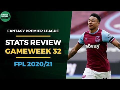 FPL Gameweek 32