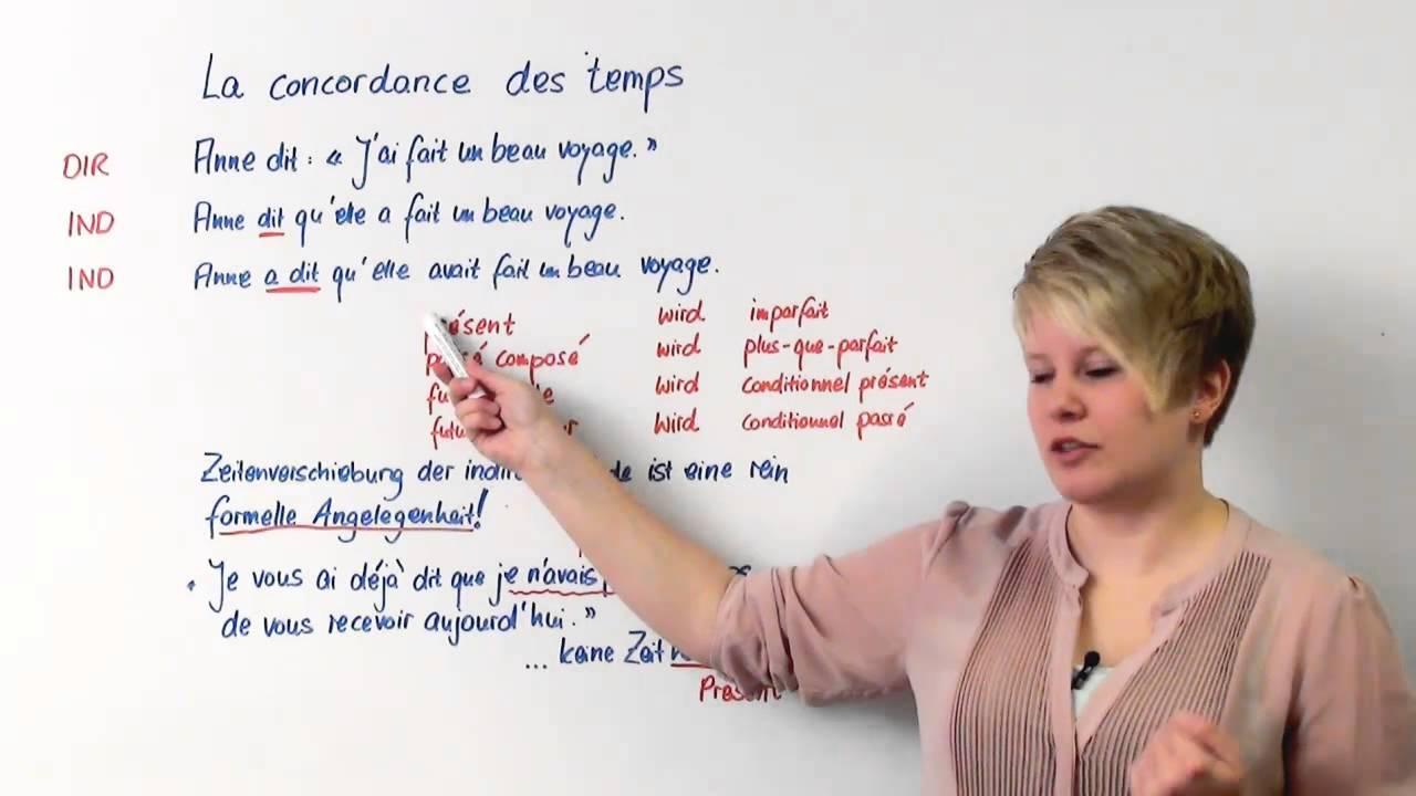 Indirekte Und Direkte Rede Französisch übung Zu Zeitformen