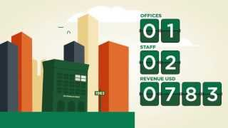 bcg 50 growth success and the future