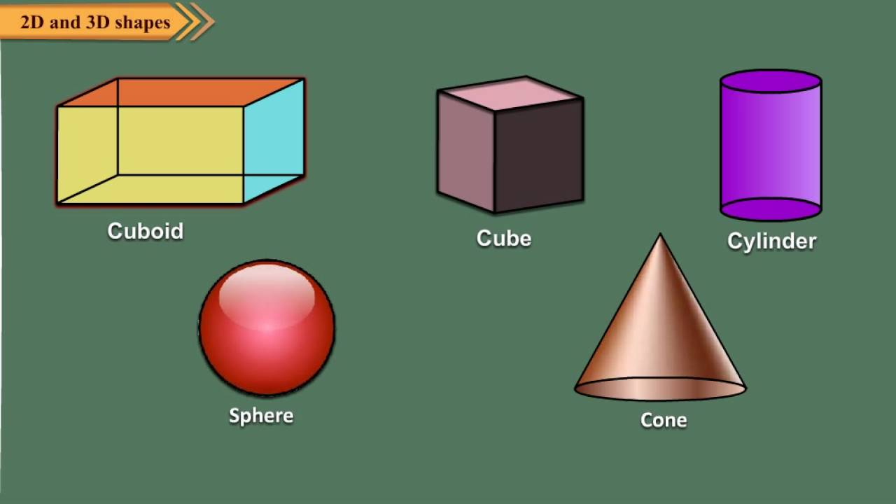 2D and 3D shapes - YouTube