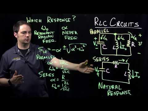 Circuits I: RLC Circuit Response