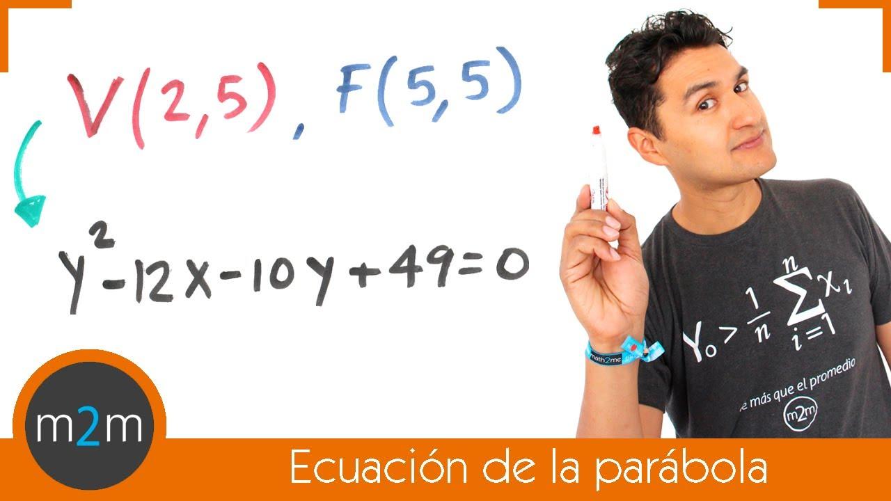Ecuaci n de la par bola dado v rtice foco fuera origen for Significado de fuera