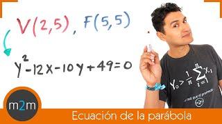 Ecuación parábola dado su vértice, foco o directriz. Parabola eq, given vertex, focus or directrix