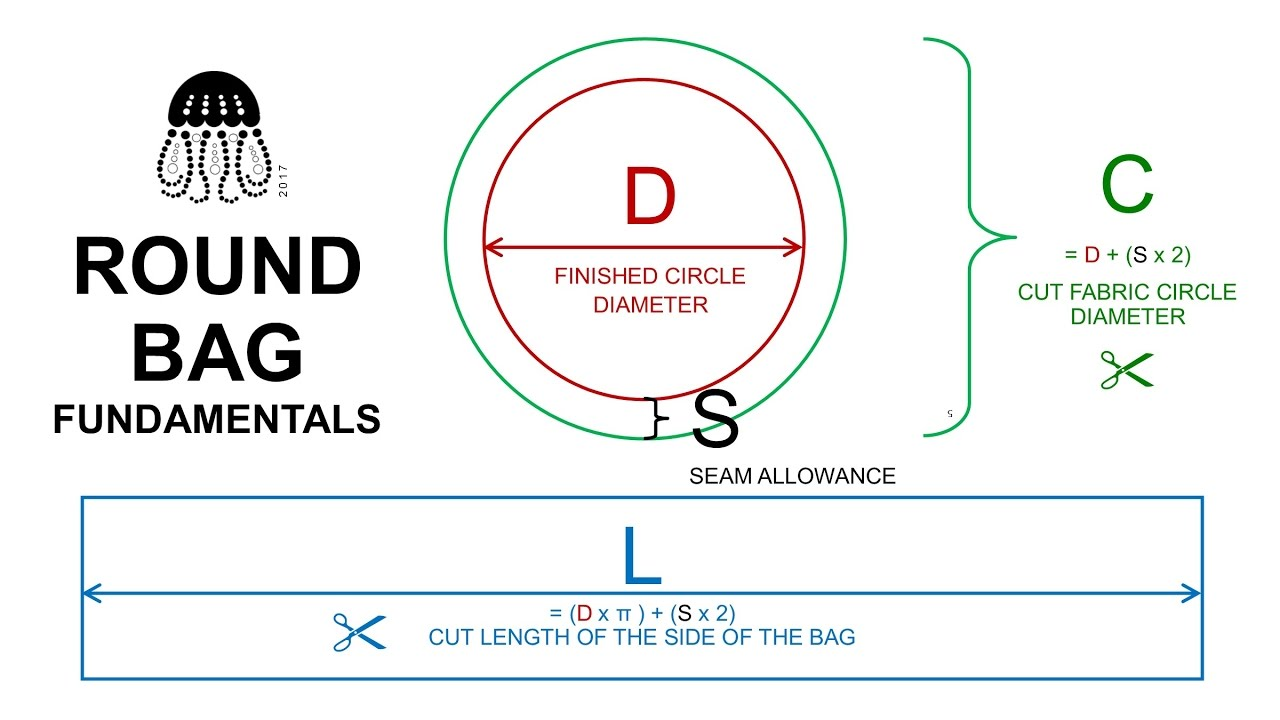 Round bag fundamentals calculator pattern tips youtube round bag fundamentals calculator pattern tips ccuart Gallery