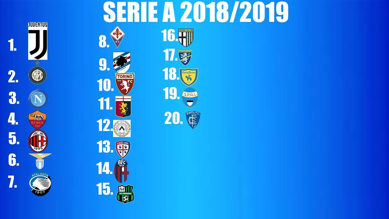 Pronostico Classifica Serie A 2018 2019 Youtube