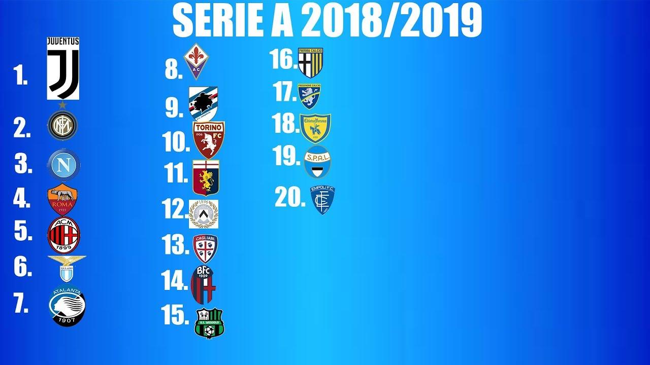 classifica serie a 2019 - photo #16