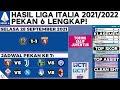 Hasil & Klasemen Liga Italia 2021 Terbaru: Venezia vs Torino | Serie A