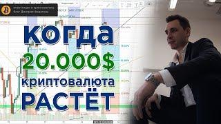 Прогноз Биткоин до 20.000$ РОСТ АЛЬТОВ!! 🚀 Анализ BitCoin, Новости Биткоин – изменения по рынку! 📈