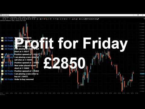 Friday Profit £2850. Live From London - Forex Trading Session.