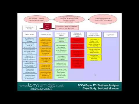 Senior Lecturer, Tony Surridge, presents ACCA P3 Business Analysis Case Study (Section A example)