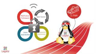 Sierra Wireless Introduces Legato™ -- A Powerful Linux-Based Platform ...