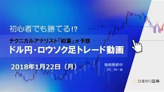 縮小型P波動の捉え方【180122ドル円・ロウソク足トレード動画】