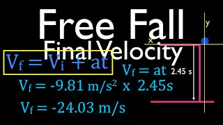 Physics, Kinematics, Free Fąll (2 of 12) Solving for Final Velocity, No.1