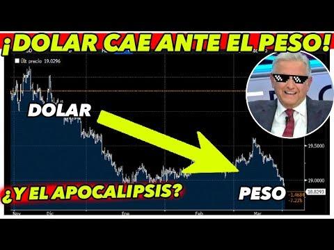 AMLO patea CATÁSTROFE anticipada, Dolar CAE ante el Peso!