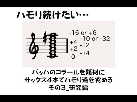 サックス四重奏でハモ研 on J.S.Bach その3