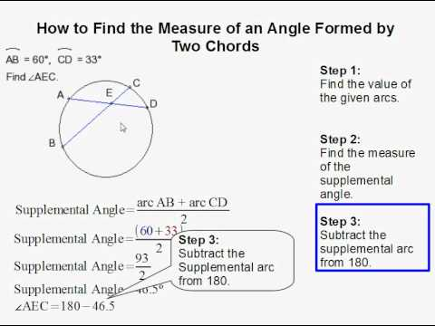 How To Find An Angle Formed By Two Chords  Youtube. Catheter Supplies Medicare Dallas Plumbing Co. Medical Lab Technician Degree. Department Of Justice Careers. Help Consolidating Student Loans. Human Resource Management Article. Best Security App For Iphone Nice Ass Cars. Auto Insurance Quote Nj Global Equity Markets. Universities With Good Music Programs