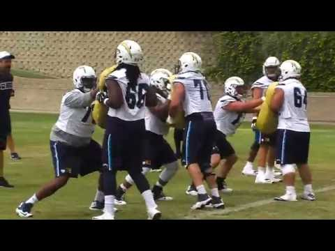 2016 Positional Preview: Offensive Line