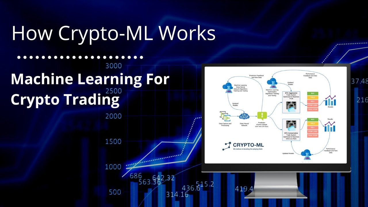 How Crypto-ML Works 1