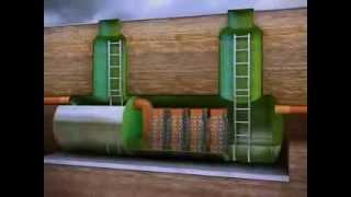 Принцип работы ливневой канализации(, 2014-03-14T11:08:13.000Z)
