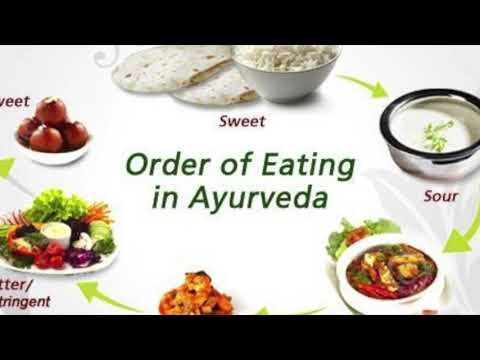Living Ayurveda Everyday