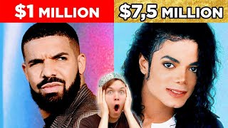 INSANELY Expensive Music Videos