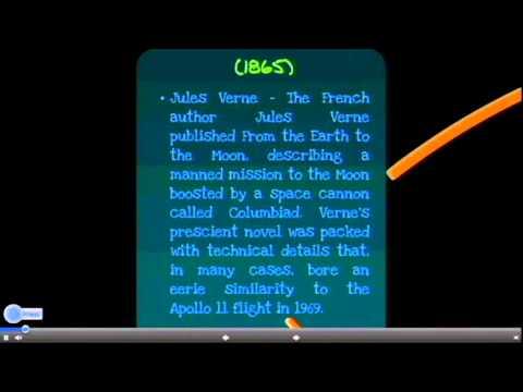 History of Satellite Communications