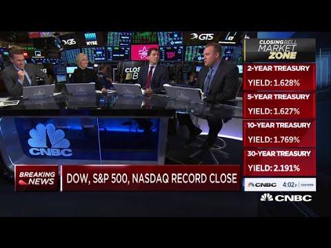 Dow, S&P 500 and Nasdaq close at record highs again
