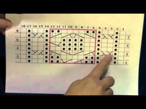 How To Read A Cable Knitting Chart Youtube