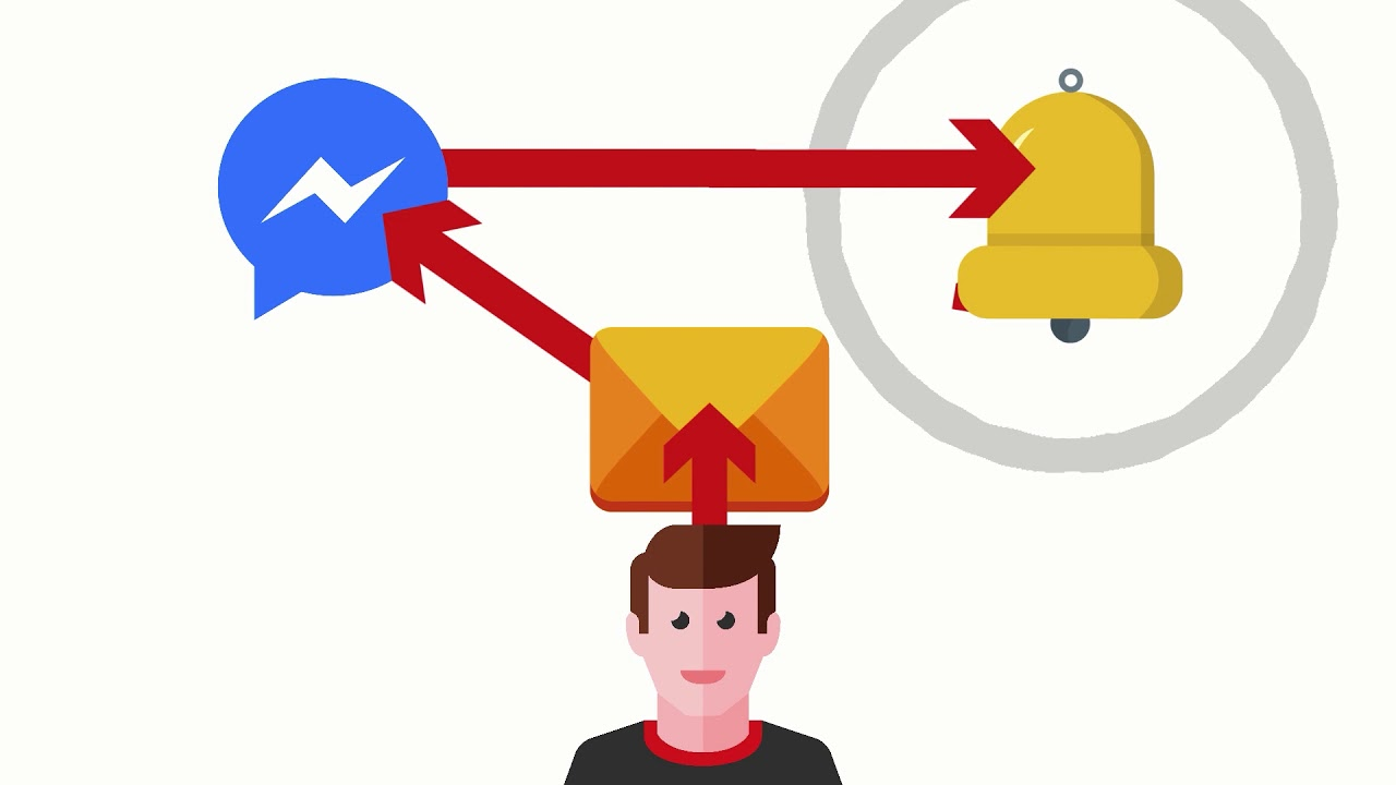 Man with email, messenger and push notification.