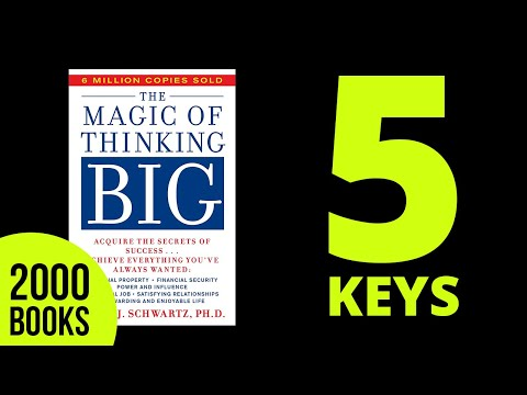 The Magic Of Thinking Big Summary And PDF Summary - David Schwartz